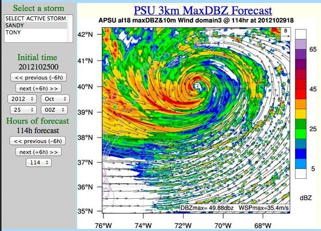 PSU real-time hurricane analysis and forecast system